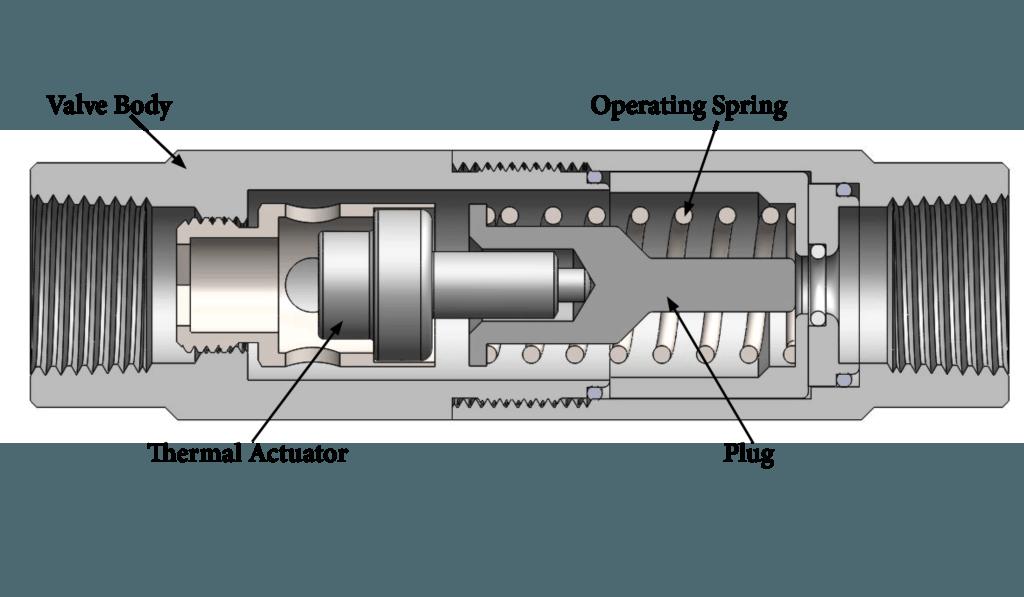 Thermostatic-Valve-Cutaway-Left Image
