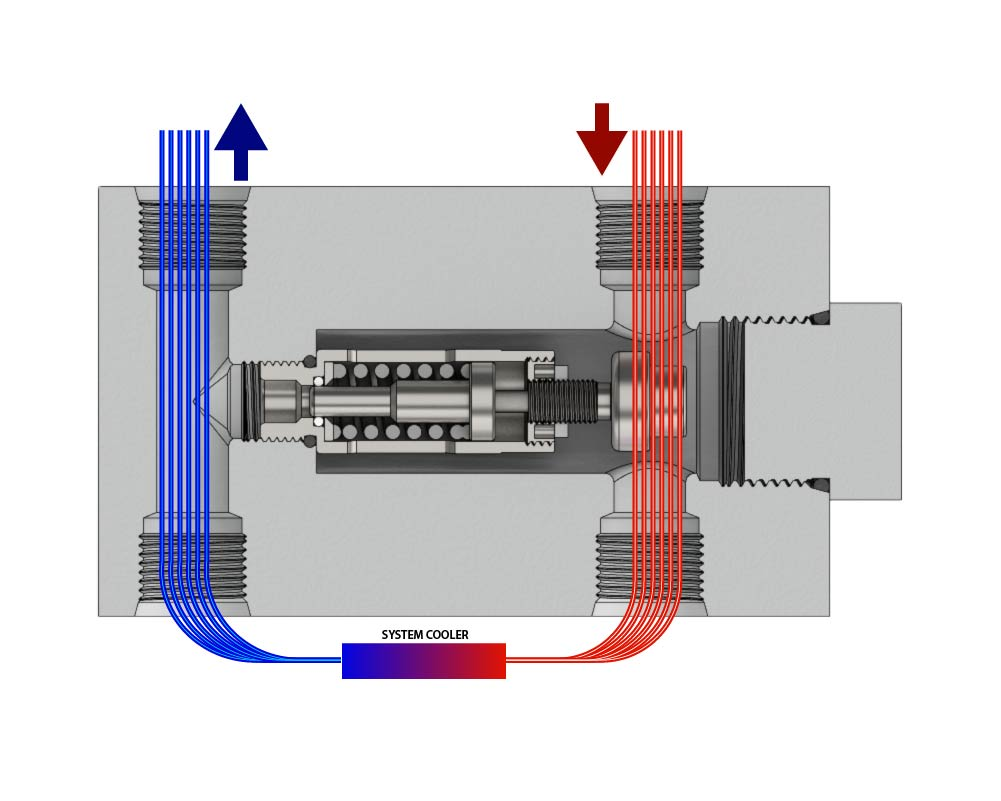 Thermal Bypass 4 Port Valve Closed