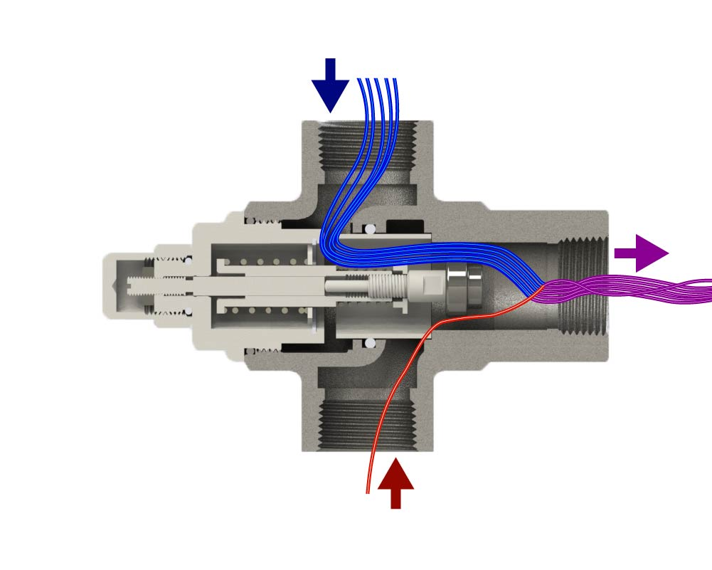 Thermal Bypass Valve Mixing 2
